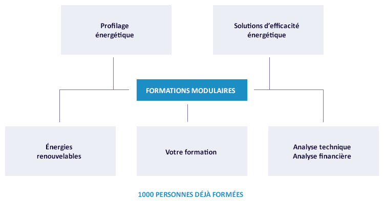 formations-modulaires